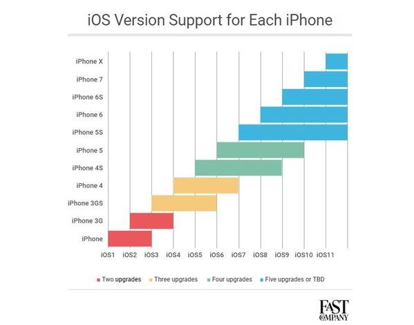 iOS%20versions%20support.jpg?v=28c28e4c6