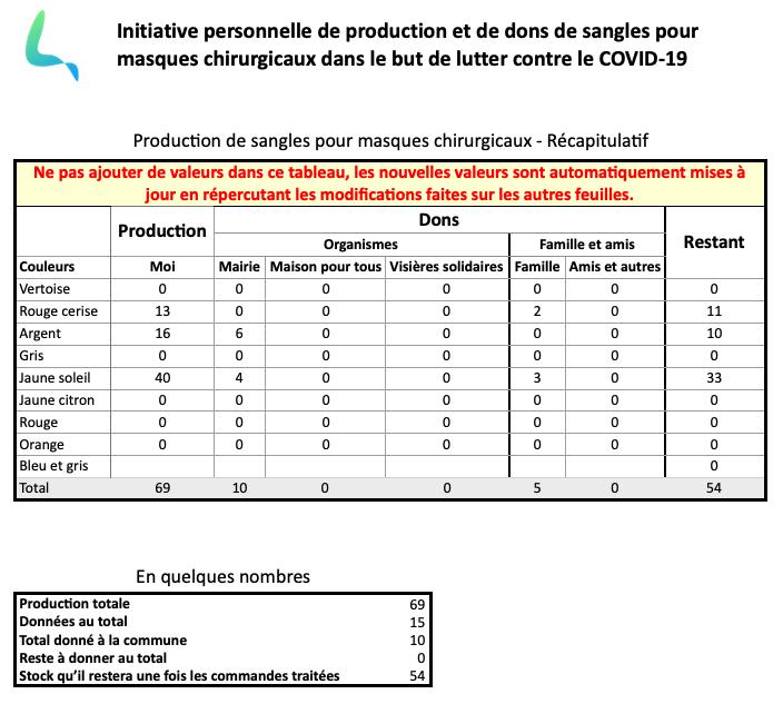 Production%20de%20sangles%20pour%20masqu