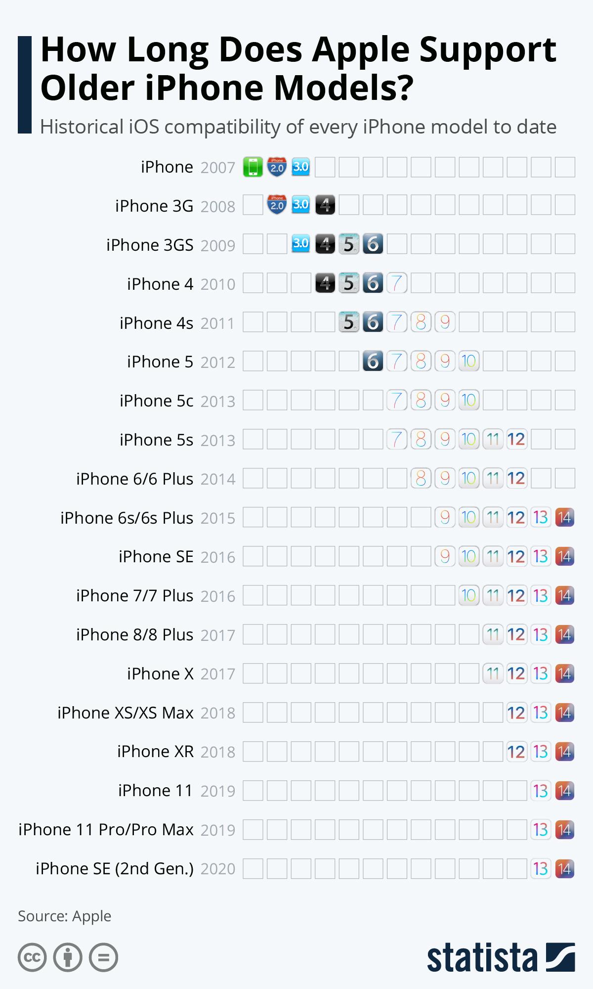 iOS%20versions%20support.jpeg?v=46ef1ec8
